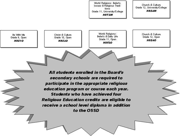 Course Calendar - World religions explained